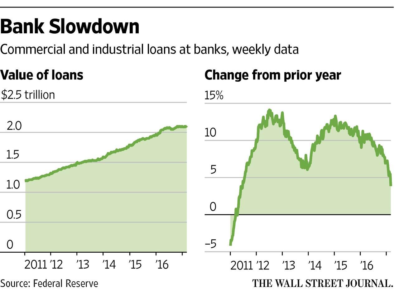 Money day loans image 4